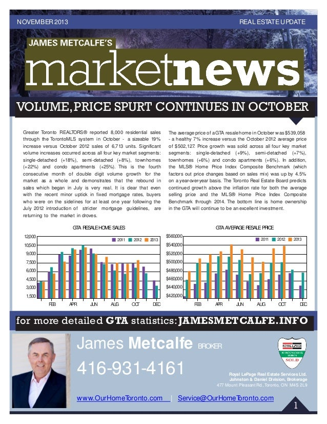 1 FEB APR JUN AUG OCT DEC FEB APR JUN AUG OCT DEC for more detailed GTA statistics:JAMESMETCALFE.INFO James Metcalfe 416-9...