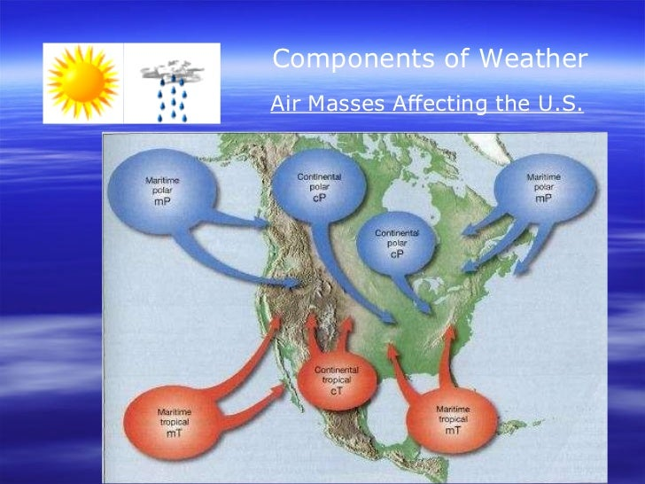Components of Weather Air Masses Affecting the U.S.