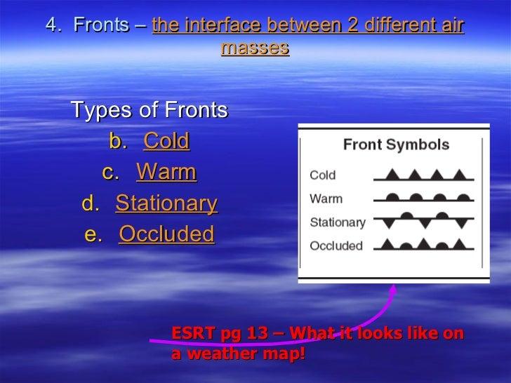4.  Fronts –  the interface between 2 different air masses <ul><li>Types of Fronts </li></ul><ul><li>Cold </li></ul><ul><l...