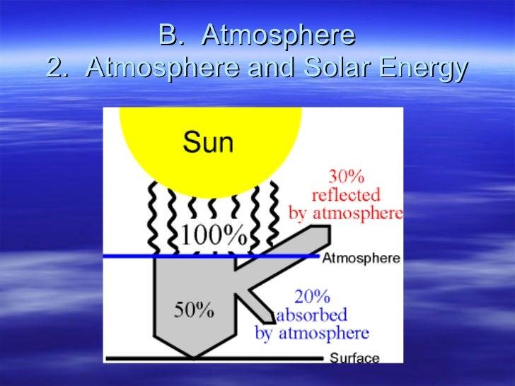 B.  Atmosphere 2.  Atmosphere and Solar Energy