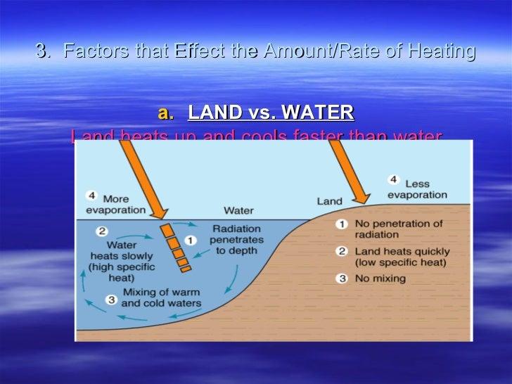 3.  Factors that Effect the Amount/Rate of Heating <ul><li>LAND vs. WATER </li></ul><ul><li>Land heats up and cools faster...