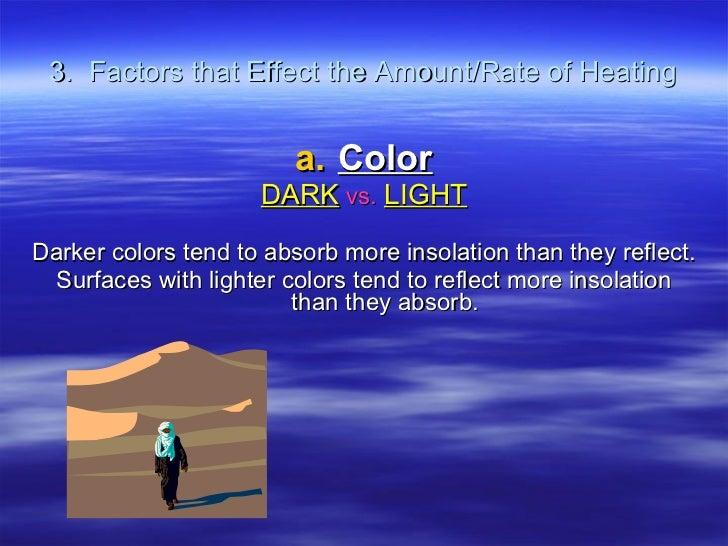 3.  Factors that Effect the Amount/Rate of Heating <ul><li>Color </li></ul><ul><li>DARK  vs.  LIGHT </li></ul><ul><li>Dark...