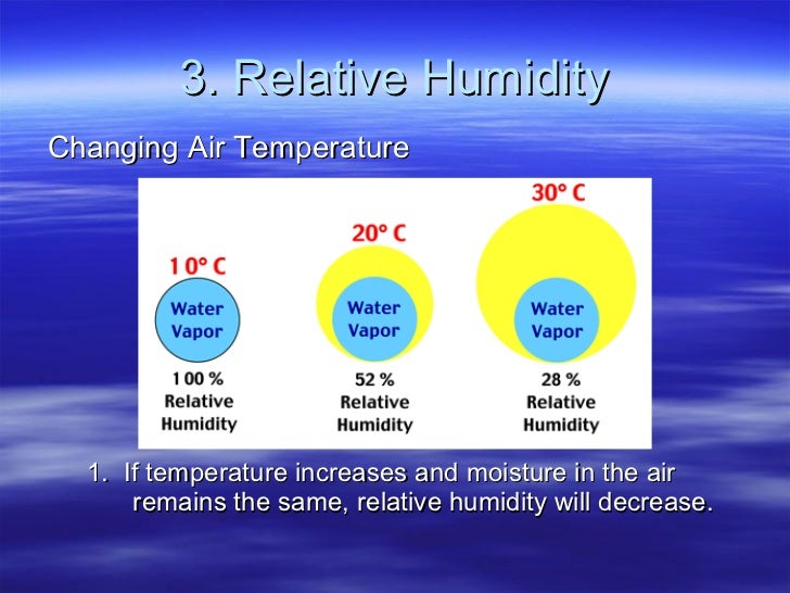 3. Relative Humidity <ul><li>Changing Air Temperature </li></ul><ul><ul><li>1.  If temperature increases and moisture in t...