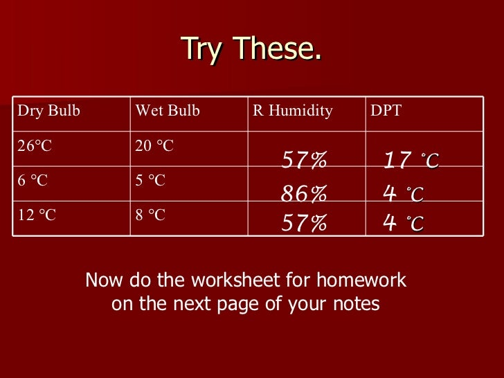 Try These. 57% 17  °C 86% 4  °C 57% 4  °C Now do the worksheet for homework on the next page of your notes 8 °C 12 °C 5 °C...