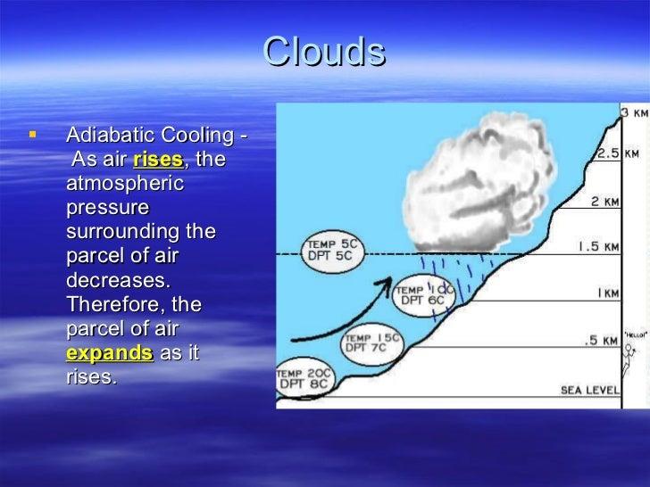 Clouds <ul><li>Adiabatic Cooling -  As air  rises , the atmospheric pressure surrounding the parcel of air decreases.  The...