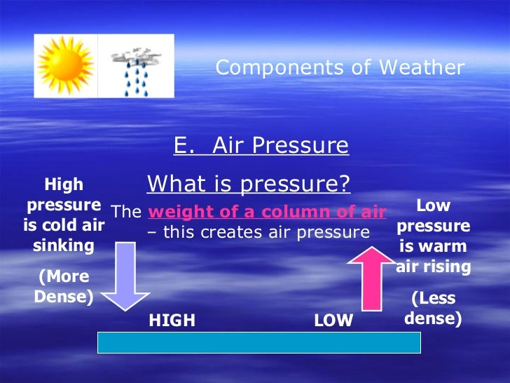 Components of Weather E.  Air Pressure What is pressure? The  weight of a column of air  – this creates air pressure HIGH ...