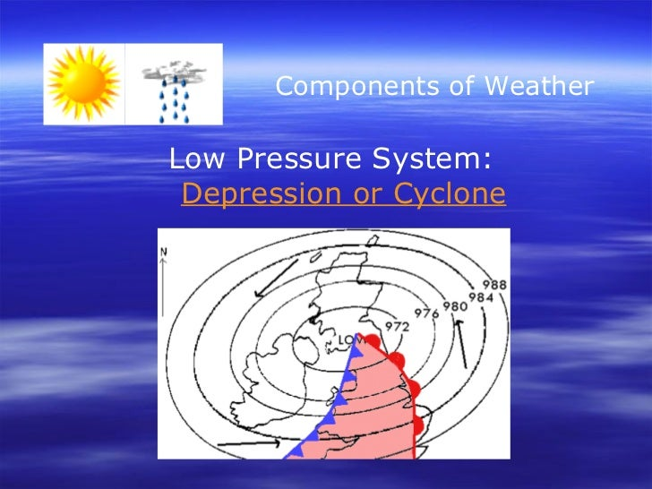 Components of Weather Low Pressure System:   Depression or Cyclone