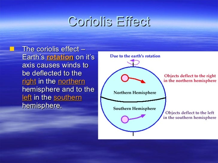 Coriolis Effect <ul><li>The coriolis effect – Earth's  rotation  on it's axis causes winds to be deflected to the  right  ...