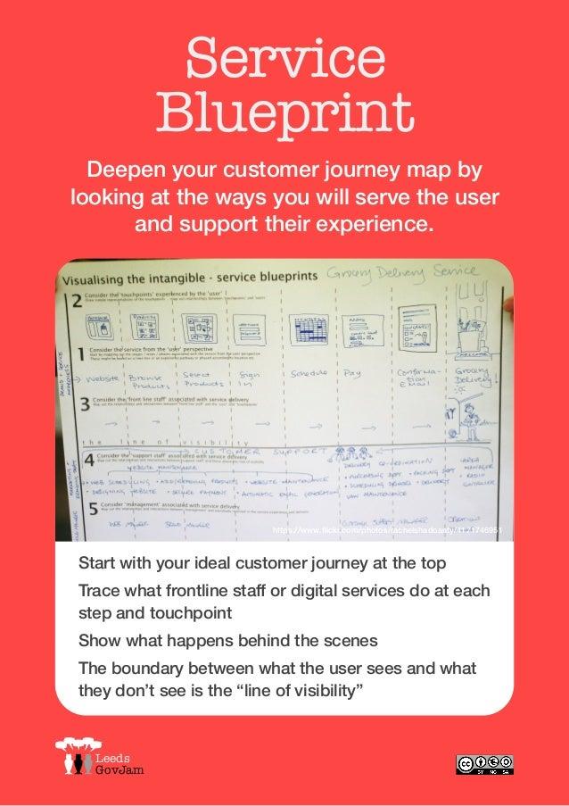Govjam try these service design methods leeds govjam service blueprint malvernweather Images