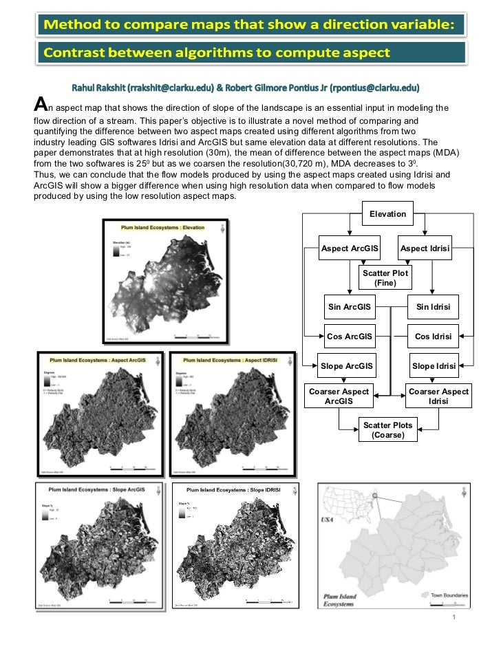 A n aspect map that shows the direction of slope of the landscape is an essential input in modeling the  flow direction of...