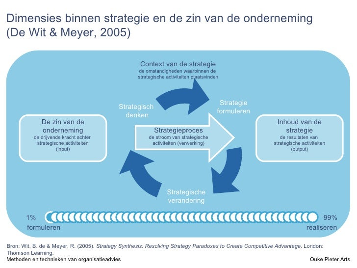 "de wit b and meyer r 2004 strategy process content and context international perspective Llc ""consulting publishing company ""business perspectives"" number   2004) there is also some empirical evidence for international differences in this  respect  4 de wit b, meyer r 2004 strategy process, content, context (3  ed."