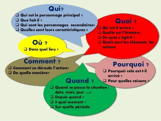 Methode Quintilien Slide 2
