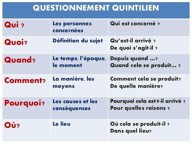 Methode Quintilien Slide 3
