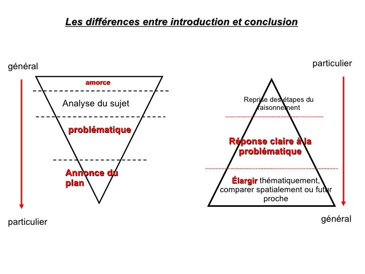 Diffrence dissertation et commentaire compos writing progress report