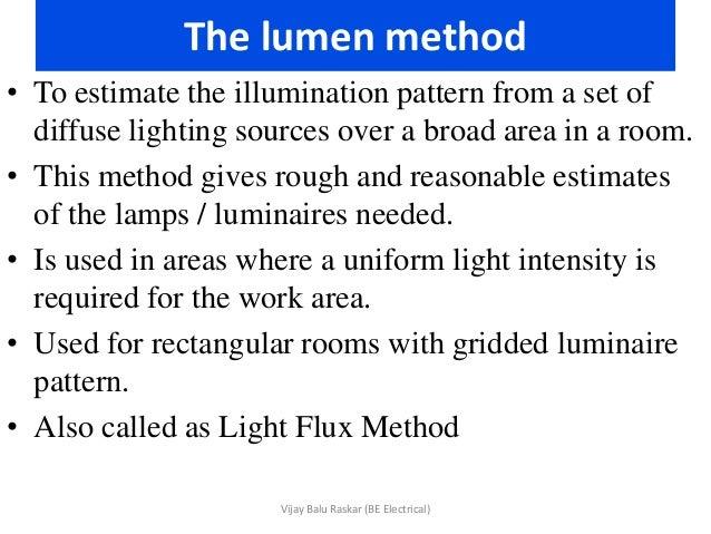 Illumination Method Of Calculation
