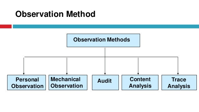 "data collection methods Data collection research methodology a brief and succinct account on what the techniques for collecting data are, how to apply them, where to magister ""civilisation: find data of any type, and the way to keep records for language and cultural an optimal management of cost, time and effort studies."