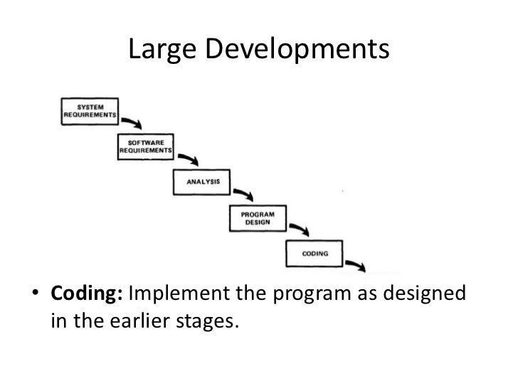 Software Engineering Methodologies