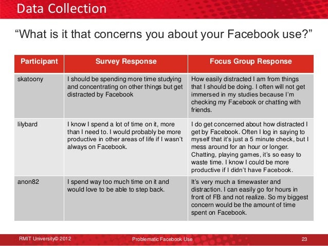 facebook utilization that affects the study Impact of facebook usage on the academic grades: a case study  factors  affecting study habits on academic performance of senior high school students .