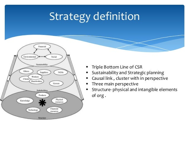 relationship among vision mission values and strategy implementation