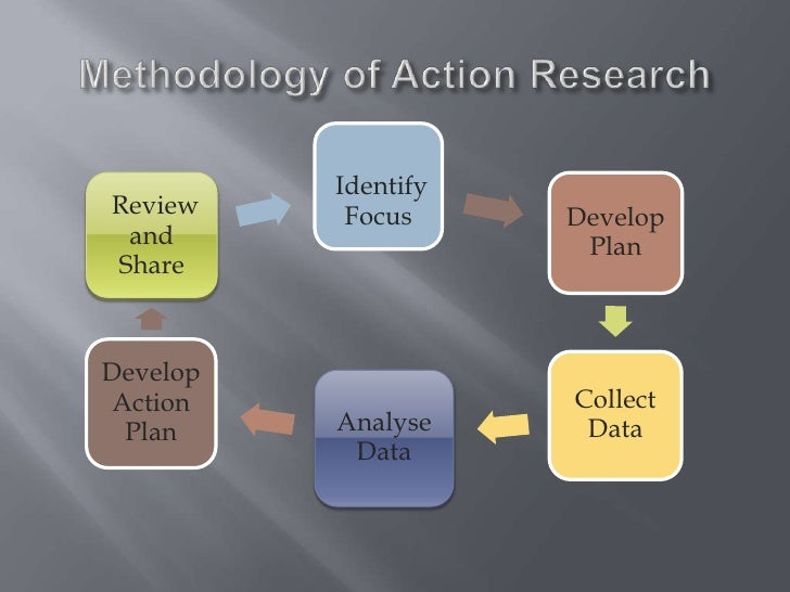 methodology in action research A methodology is the design process for carrying out research or the development of a procedure and is not in itself an instrument, or method, or procedure for doing things methodology and method are not interchangeable.