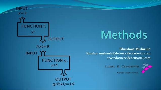 Bhushan Mulmule bhushan.mulmule@dotnetvideotutorial.com www.dotnetvideotutorial.com