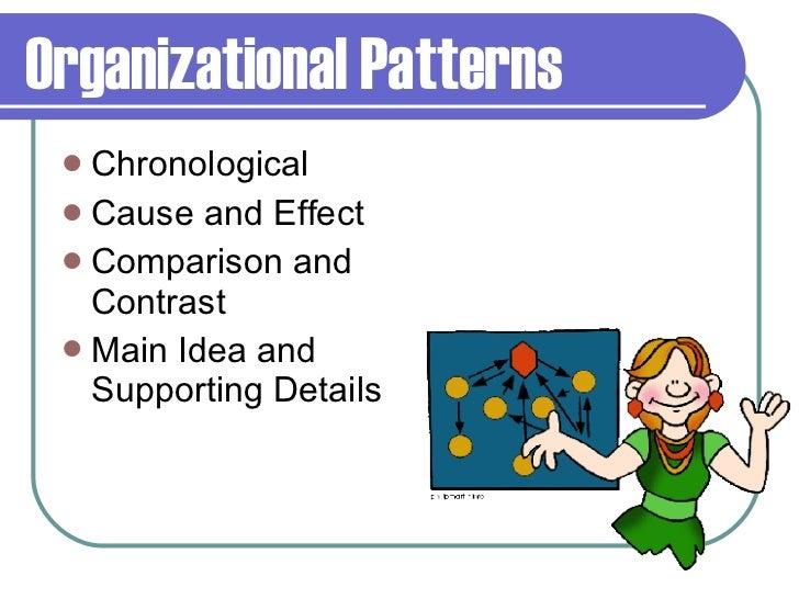 https://image.slidesharecdn.com/methods-of-organization-1219105340181211-8/95/methods-of-organization-4-728.jpg?cb\u003d1219080216