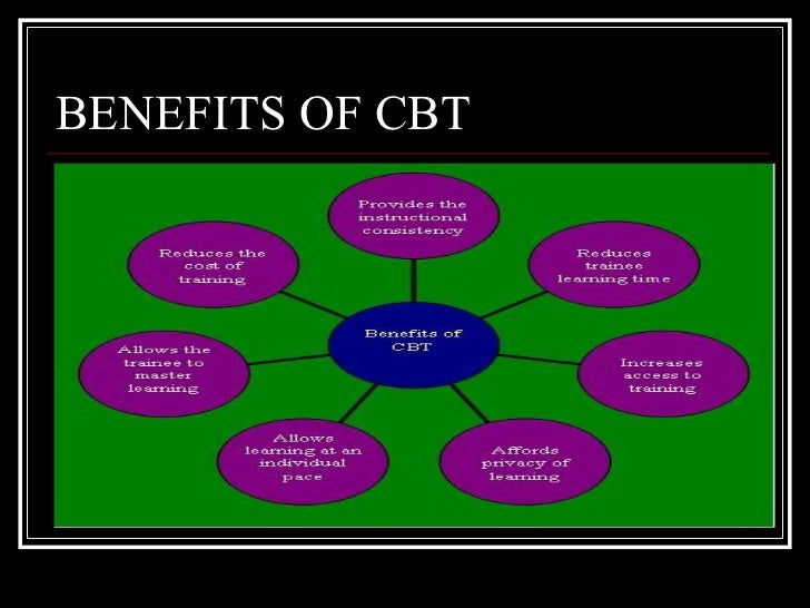 BENEFITS OF CBT