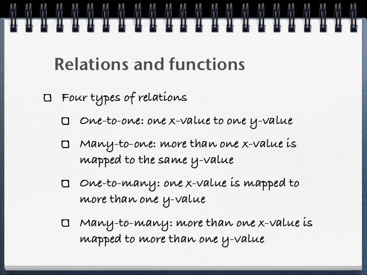 Methods1 relations and functions – Relations and Functions Worksheet