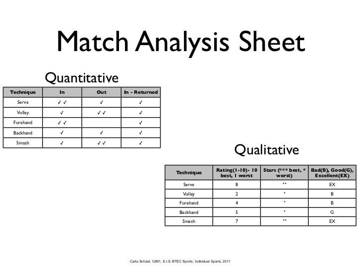 essay on qualitative and quantitative research methods Read this essay on qualitative and quantitative  qualitative vs quantitative research methods there are a number of observational methods when.