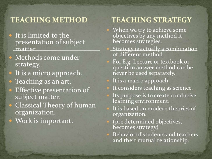 Methods and strategies of teaching by Jerrin Issac