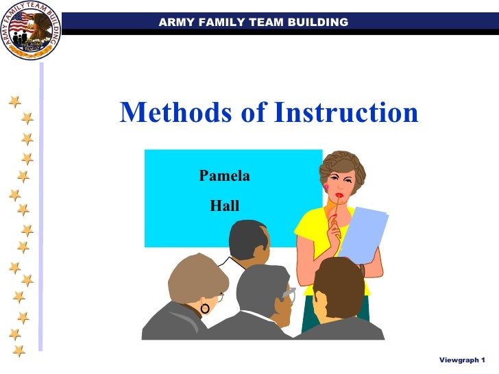 Methods of Instruction Viewgraph  ARMY FAMILY TEAM BUILDING Pamela Hall
