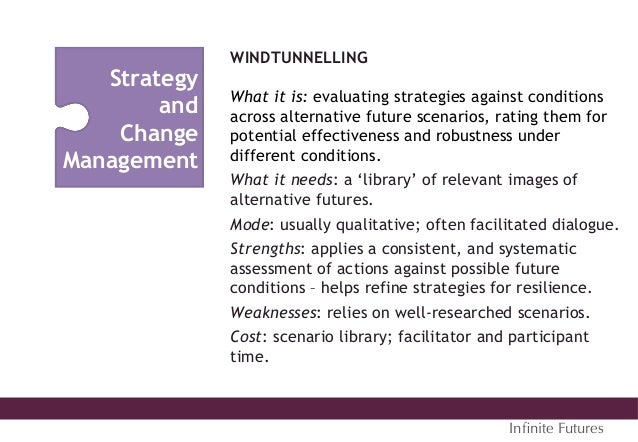 various techniques of evaluating strategic alternatives