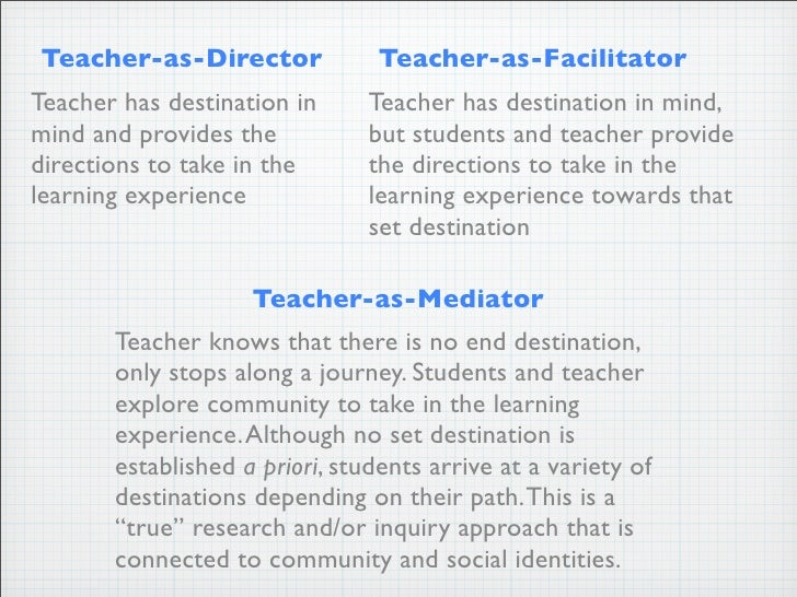 from teacher to facilitator education essay Personal qualities of course influence teaching style but essentially, teacher' 'field   when we find the teacher who is a facilitator, we find a classroom where.