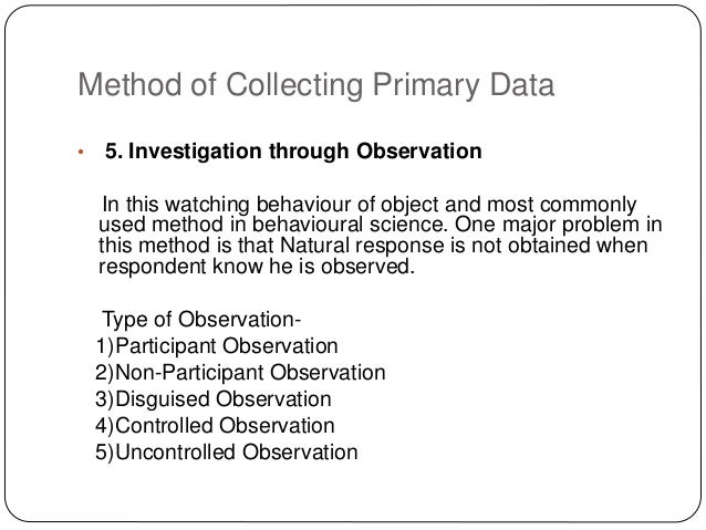 Collect information about carbon dating method