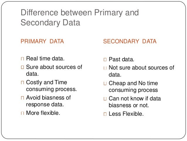 primary sources of data collection