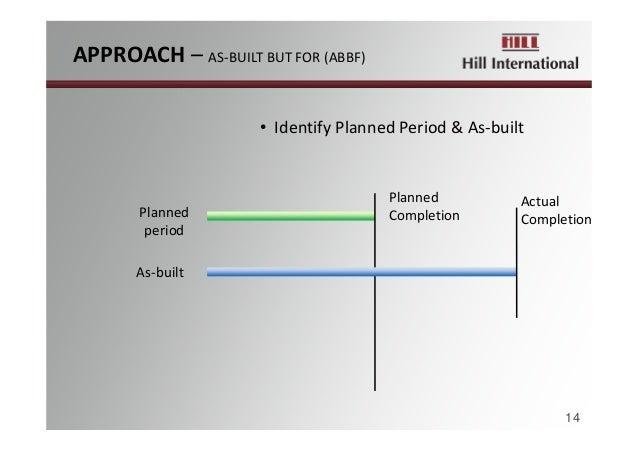 • IdentifyPlannedPeriod&As‐built Planned period Planned Completion As‐built Actual Completion 14 APPROACH– AS‐BUI...