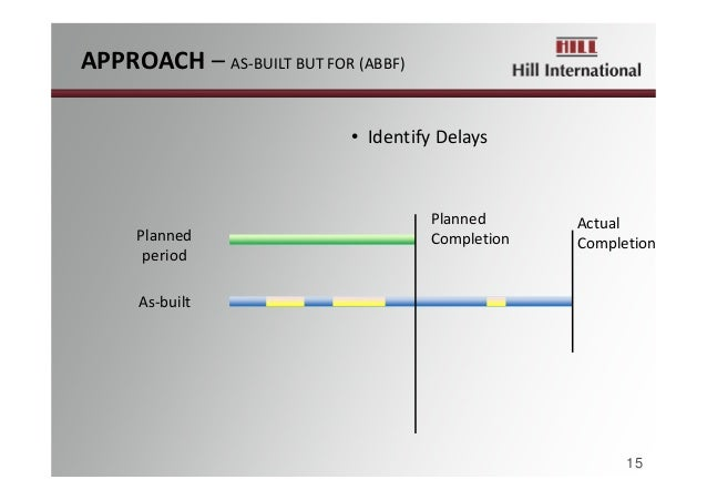 • IdentifyDelays Planned period As‐built Planned Completion Actual Completion 15 APPROACH– AS‐BUILTBUTFOR(ABBF)