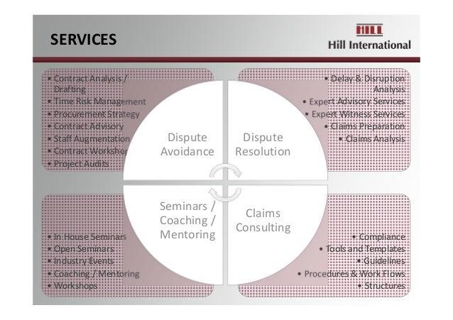 SERVICES • Compliance • ToolsandTemplates • Guidelines • Procedures&WorkFlows • Structures • InHouseSeminars • Open...