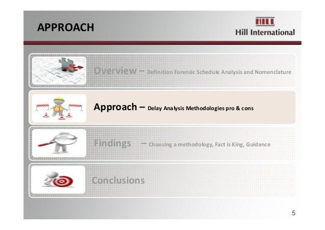 APPROACH Overview– DefinitionForensicScheduleAnalysisandNomenclature Approach– DelayAnalysisMethodologiespro&c...