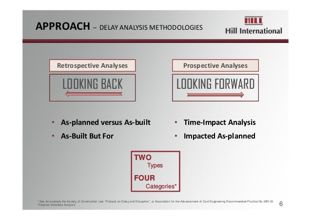 APPROACH – DELAYANALYSISMETHODOLOGIES 6 TWO Types FOUR Categories* TWO Types FOUR Categories* * See for example the Soci...