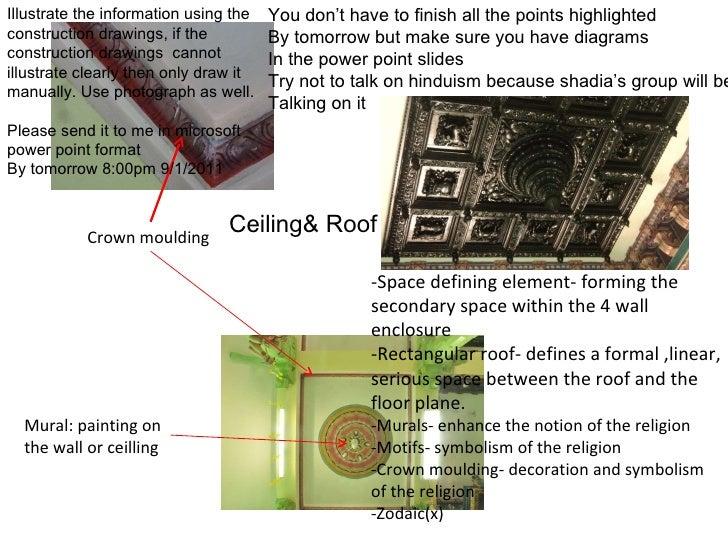 Methods of documentation architecture elements space for Space defining elements in architecture