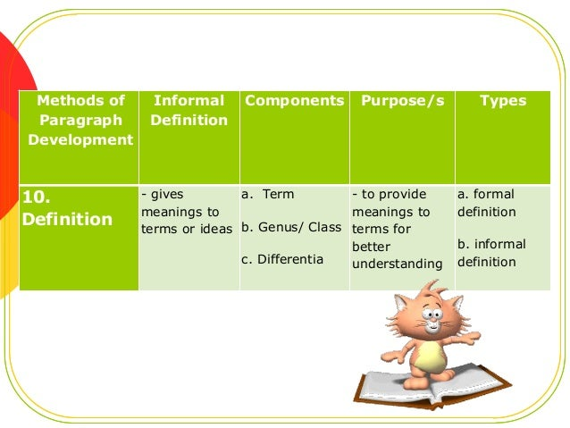 example of methods of paragraph development by enumeraion Examples and questions to consider when using and identifying one of the 9 major organizational patterns.