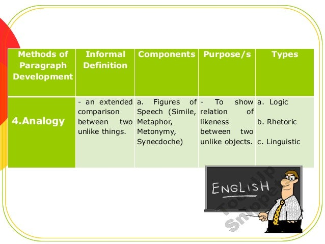 Paragraph By Analogy Examples Image Collections Example Cover