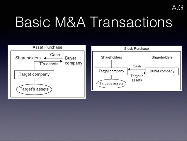 the payment methods for mergers and acquisitions mas Imm financial is a merger and acquisition finance company with different merger & acquisition strategies depending on case at hand most often when looking at a m&a deal, there will be sufficient assets in the company to leverage these assets sufficiently to free up the necessary cash to payout the existing shareholders or lien holders of the company being acquired.