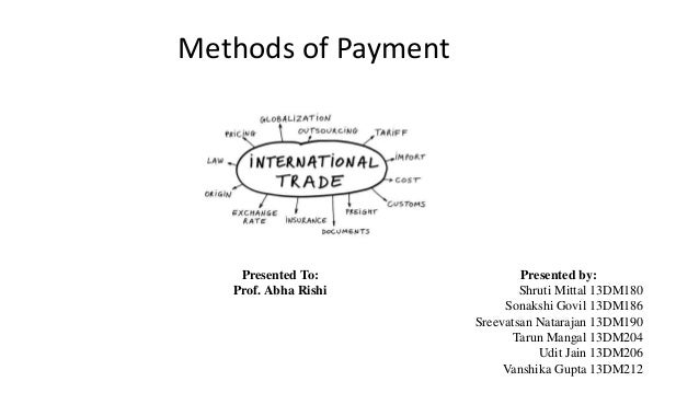 Methods of Payment Presented by: Shruti Mittal 13DM180 Sonakshi Govil 13DM186 Sreevatsan Natarajan 13DM190 Tarun Mangal 13...