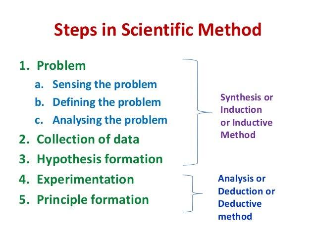 An analysis of teaching the scientific method