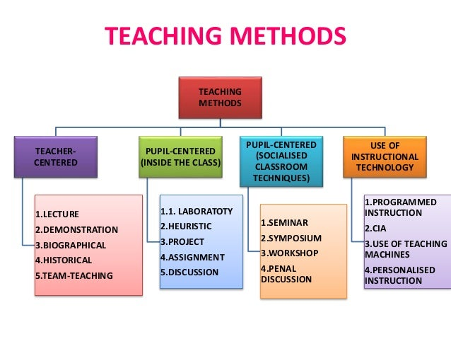 Instructional Strategy For Teaching Science Expert User Guide