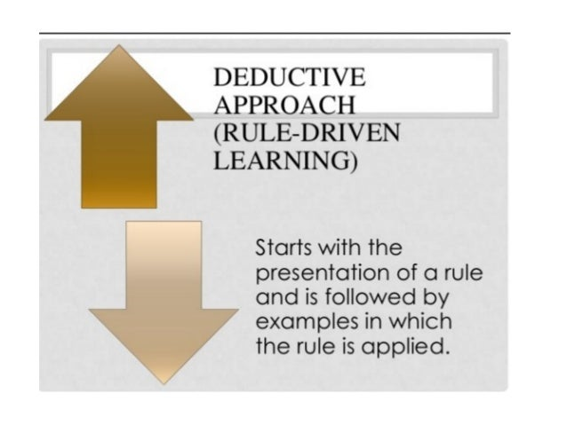 Deductive method  Rule first examples later  Teacher gives the rules/definitions first and then the examples.are provide...