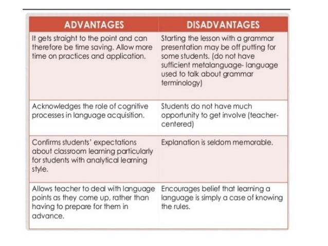 Disadvantages • Starting the lesson with a grammar presentation may be off- putting for some students, especially younger...