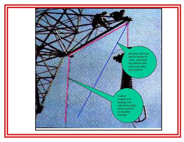 Method statement for transmission line (lanco)